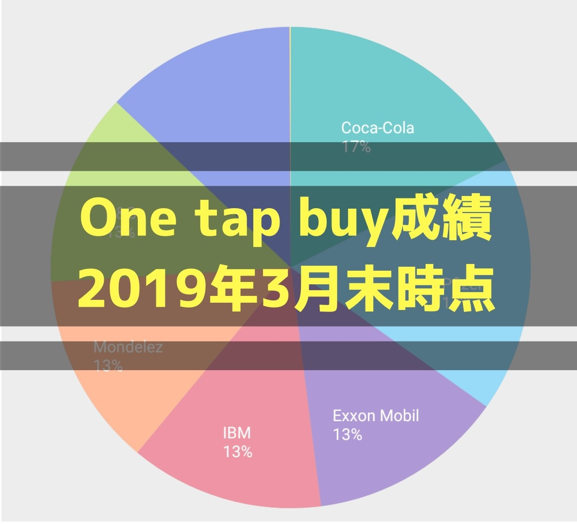 one tap buy201903